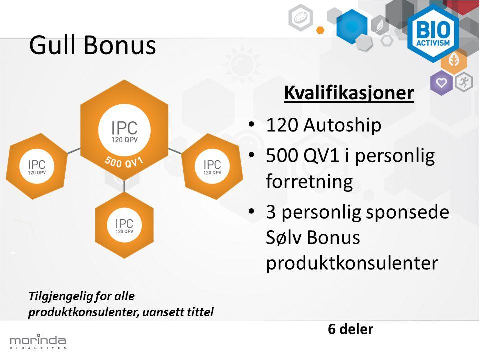 Gull Bonus • 120 Autoship • 500 QV1 i personlig forretning • 3 personlig sponsede Sølv Bonus produktkonsulenter Kvalifikasjoner Tilgjengelig for alle produktkonsulenter, uansett tittel 6 deler