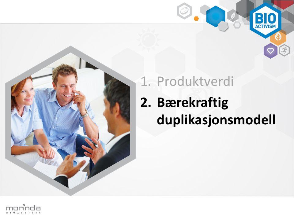 1.Produktverdi 2.Bærekraftig duplikasjonsmodell 3.Tilpasset kompensasjonplan