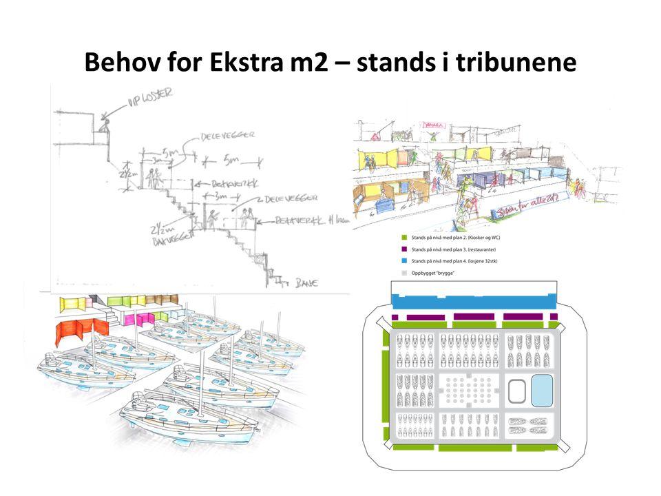 Behov for Ekstra m2 – stands i tribunene