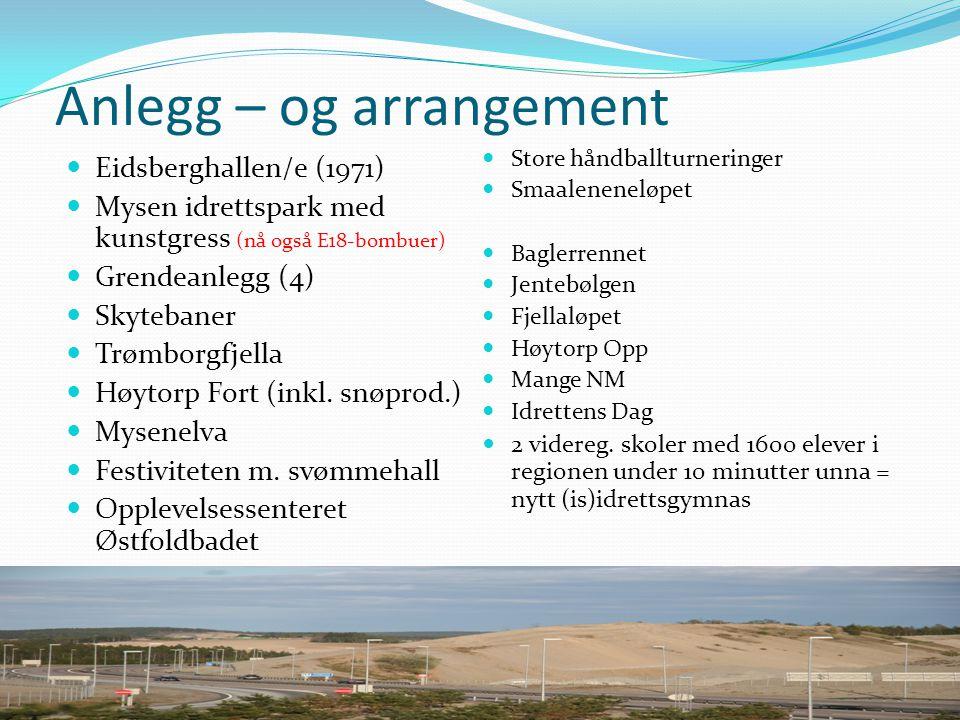 Anlegg – og arrangement  Eidsberghallen/e (1971)  Mysen idrettspark med kunstgress (nå også E18-bombuer)  Grendeanlegg (4)  Skytebaner  Trømborgf