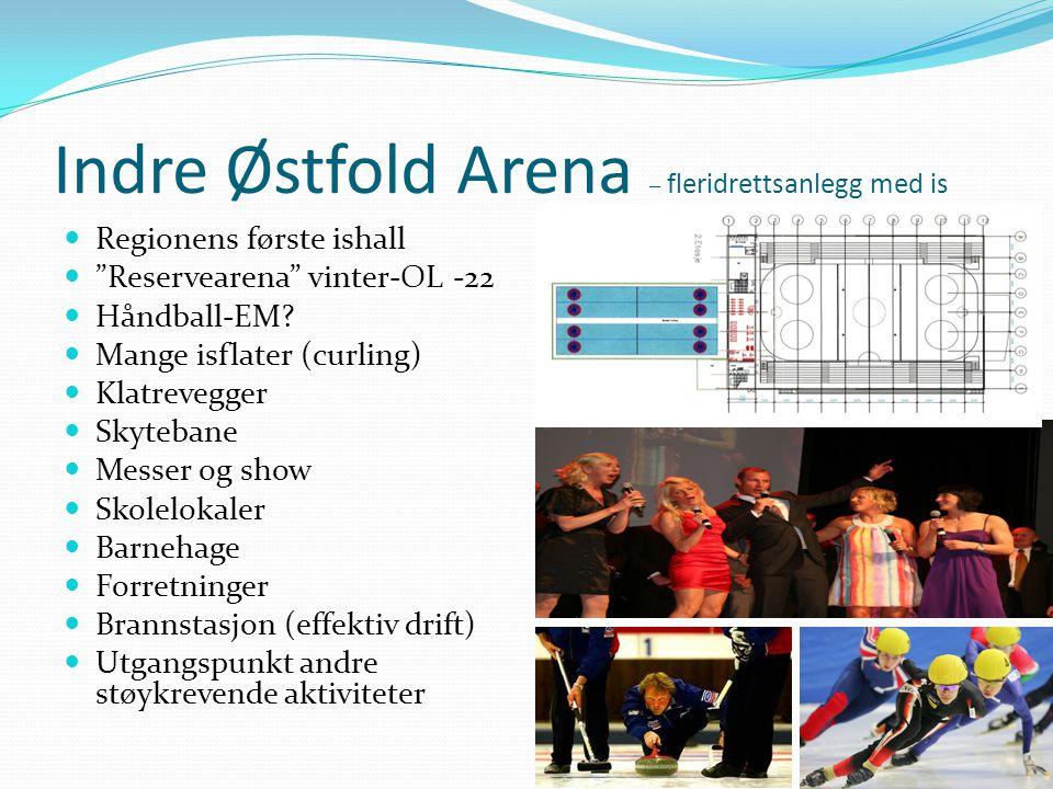 """Indre Østfold Arena – fleridrettsanlegg med is  Regionens første ishall  """"Reservearena"""" vinter-OL -22  Håndball-EM?  Mange isflater (curling)  Kl"""