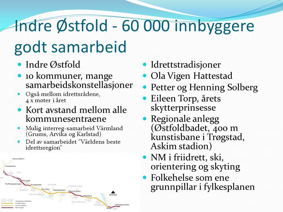 Indre Østfold - 60 000 innbyggere godt samarbeid  Indre Østfold  10 kommuner, mange samarbeidskonstellasjoner  Også mellom idrettsrådene, 4 x møter