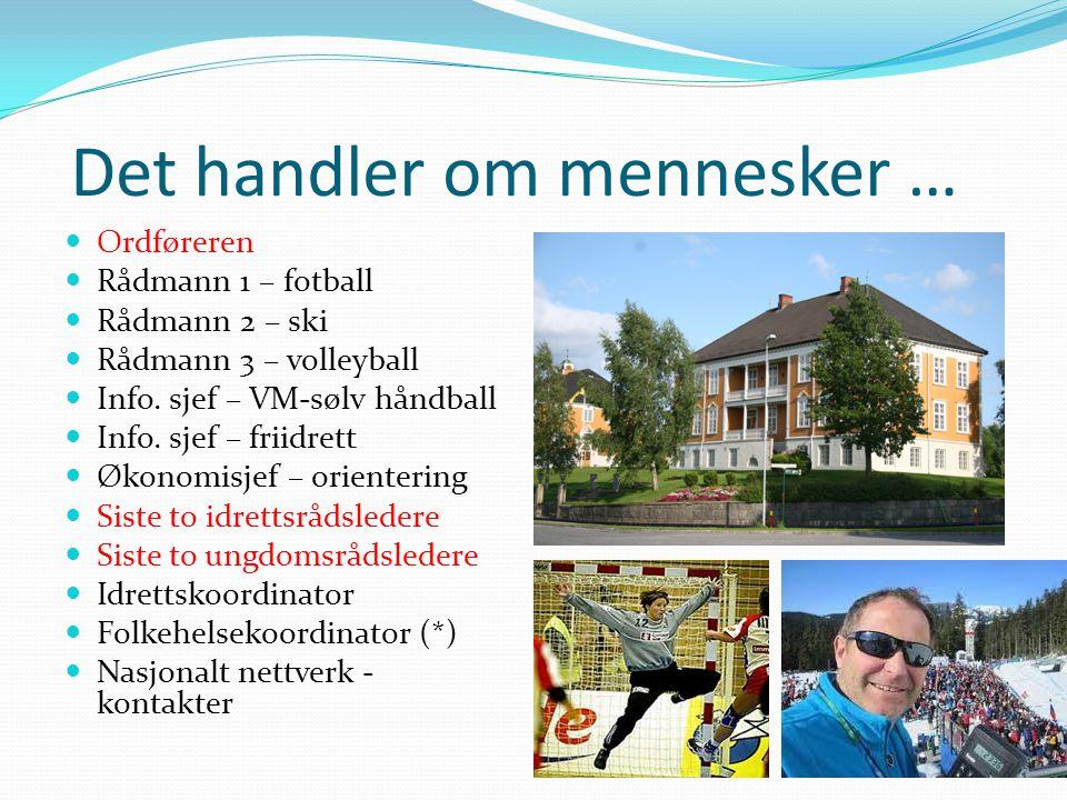 Det handler om mennesker …  Ordføreren  Rådmann 1 – fotball  Rådmann 2 – ski  Rådmann 3 – volleyball  Info. sjef – VM-sølv håndball  Info. sjef