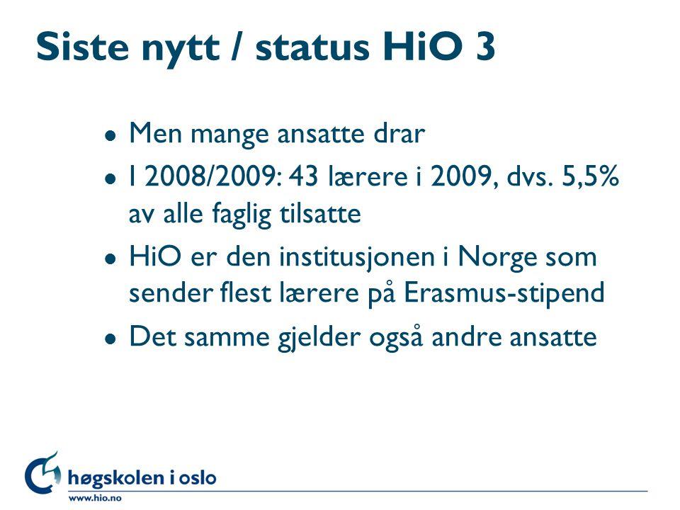 Siste nytt / status HiO 3 l Men mange ansatte drar l I 2008/2009: 43 lærere i 2009, dvs. 5,5% av alle faglig tilsatte l HiO er den institusjonen i Nor