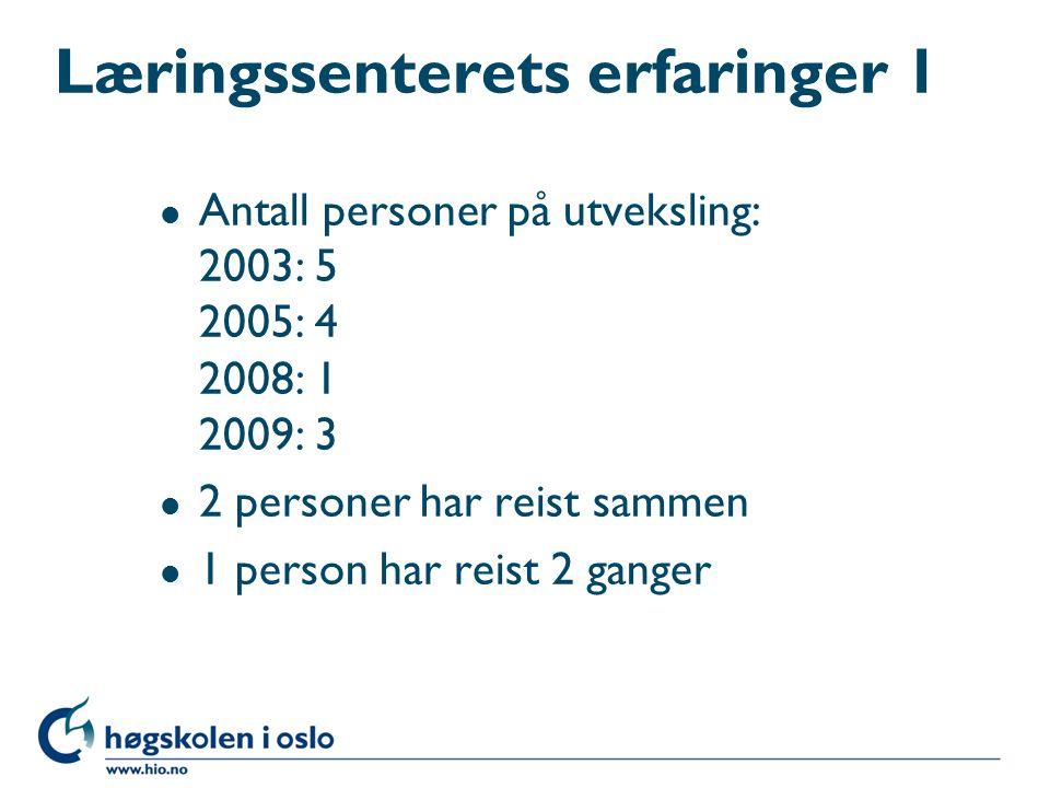 Læringssenterets erfaringer 1 l Antall personer på utveksling: 2003: 5 2005: 4 2008: 1 2009: 3 l 2 personer har reist sammen l 1 person har reist 2 ga