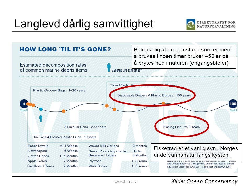 Langlevd dårlig samvittighet www.dirnat.no Betenkelig at en gjenstand som er ment å brukes i noen timer bruker 450 år på å brytes ned i naturen (engangsbleier) Fisketråd er et vanlig syn i Norges undervannsnatur langs kysten Kilde: Ocean Conservancy