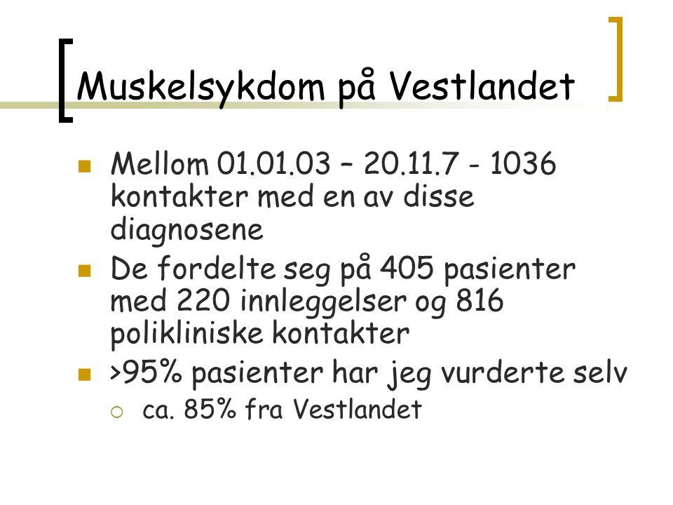 Muskelsykdom på Vestlandet  Mellom 01.01.03 – 20.11.7 - 1036 kontakter med en av disse diagnosene  De fordelte seg på 405 pasienter med 220 innlegge