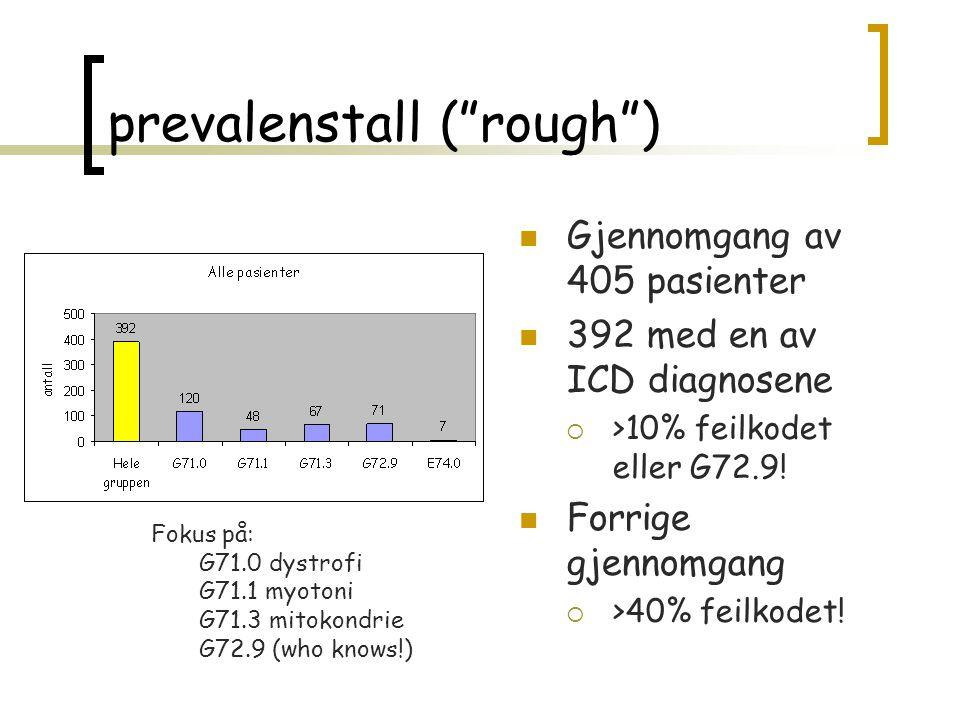 """prevalenstall (""""rough"""")  Gjennomgang av 405 pasienter  392 med en av ICD diagnosene  >10% feilkodet eller G72.9!  Forrige gjennomgang  >40% feilk"""