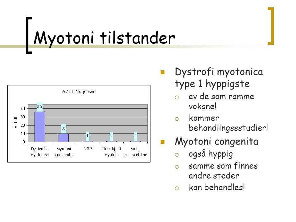 Myotoni tilstander  Dystrofi myotonica type 1 hyppigste  av de som ramme voksne!  kommer behandlingssstudier!  Myotoni congenita  også hyppig  s