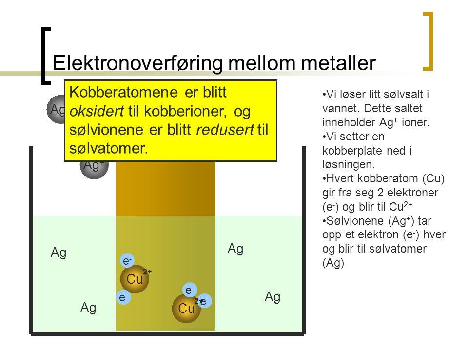 Elektronoverføring mellom metaller Ag + •Vi løser litt sølvsalt i vannet. Dette saltet inneholder Ag + ioner. •Vi setter en kobberplate ned i løsninge