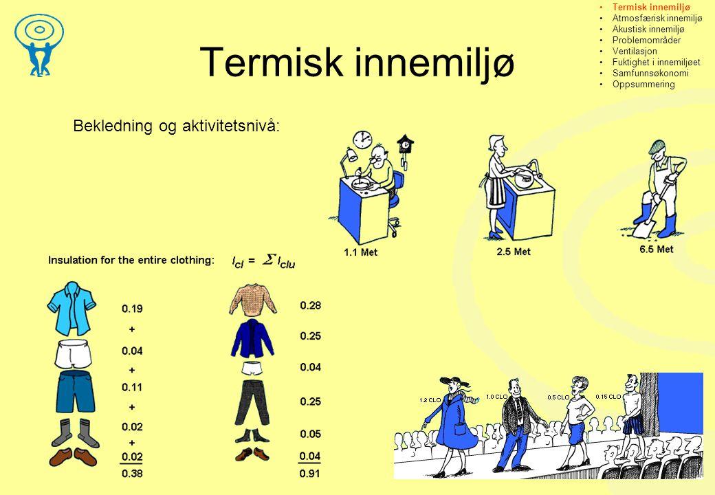 Termisk innemiljø Bekledning og aktivitetsnivå: •Termisk innemiljø •Atmosfærisk innemiljø •Akustisk innemiljø •Problemområder •Ventilasjon •Fuktighet i innemiljøet •Samfunnsøkonomi •Oppsummering