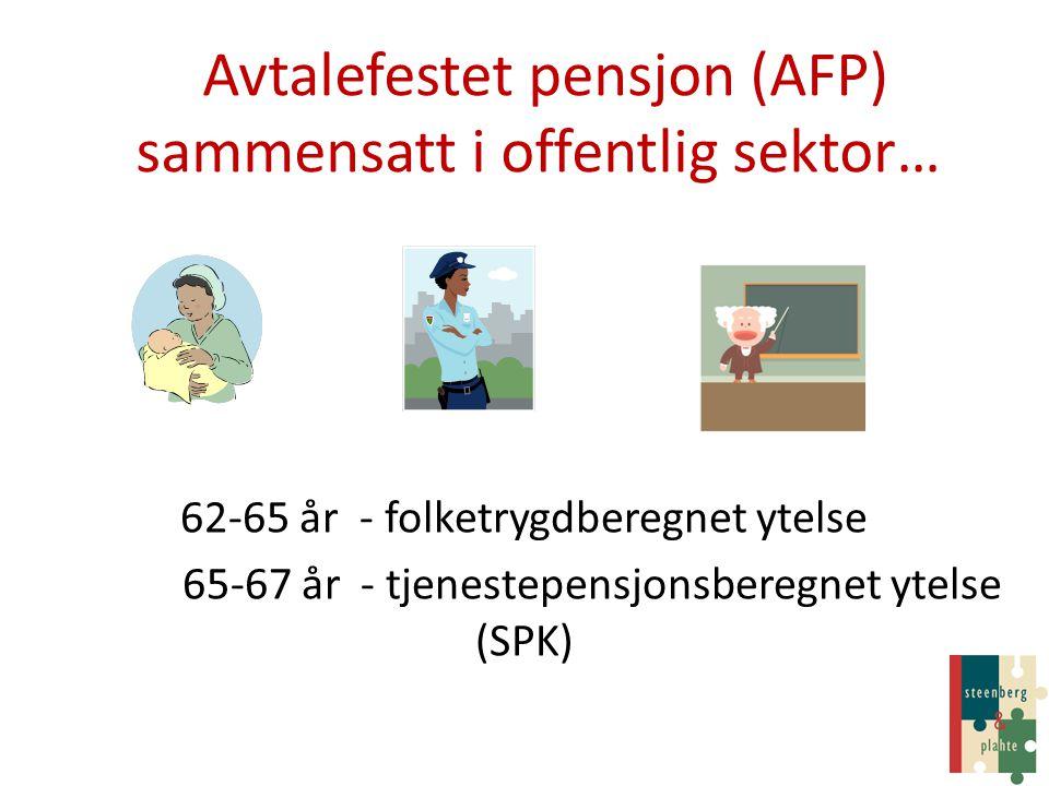 Avtalefestet pensjon (AFP) sammensatt i offentlig sektor… 62-65 år - folketrygdberegnet ytelse 65-67 år - tjenestepensjonsberegnet ytelse (SPK)