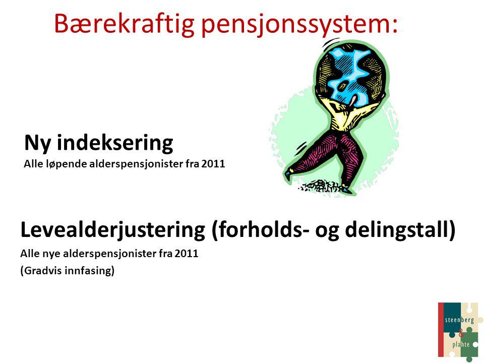 Bærekraftig pensjonssystem: Levealderjustering (forholds- og delingstall) Alle nye alderspensjonister fra 2011 (Gradvis innfasing) Ny indeksering Alle
