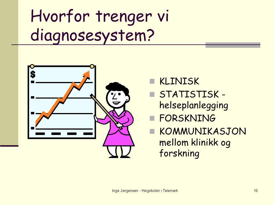 Inge Jørgensen - Høgskolen i Telemark10 Hvorfor trenger vi diagnosesystem?  KLINISK  STATISTISK - helseplanlegging  FORSKNING  KOMMUNIKASJON mello