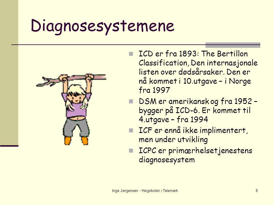 Inge Jørgensen - Høgskolen i Telemark19 Internettlenker  http://home.online.no/~nqureshi/tidsskrifter/AF20- Stigmatisering%20og%20mestring.htm http://home.online.no/~nqureshi/tidsskrifter/AF20- Stigmatisering%20og%20mestring.htm  http://www3.who.int/icf/beginners/bg.pdf Begynnerside om ICF: Functioning, Disability and Health http://www3.who.int/icf/beginners/bg.pdf  http://www.hf.hio.no/fysio/studenter/1aar/2003- 2004/Undervisning/icf_2003.htm Norsk innføring http://www.hf.hio.no/fysio/studenter/1aar/2003- 2004/Undervisning/icf_2003.htm  http://www3.who.int/icf/icftemplate.cfm ICF hovedside http://www3.who.int/icf/icftemplate.cfm  ICD - International Classification of Diseases and Related Health Problems ICD  DSM - Diagnostic and Statistical Manual of Mental Disorders DSM  ICPC - International Classification of Primary Care ICPC  ICF - International Classification of Functioning Disability and Helth ICF