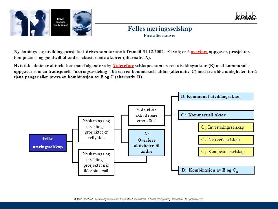 © 2002 KPMG AS, the Norwegian member firm of KPMG International, a Swiss non-operating association. All rights reserved. Felles næringsselskap Fire al