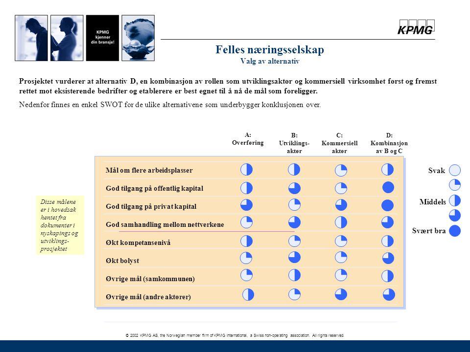 © 2002 KPMG AS, the Norwegian member firm of KPMG International, a Swiss non-operating association. All rights reserved. Felles næringsselskap Valg av