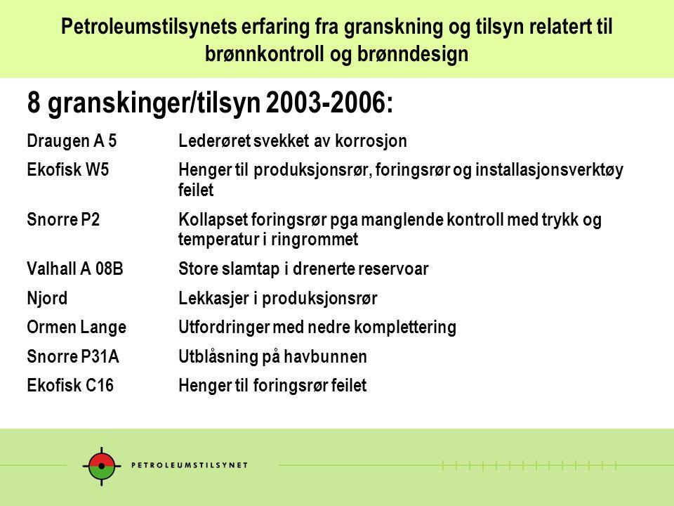 Petroleumstilsynets erfaring fra granskning og tilsyn relatert til brønnkontroll og brønndesign 8 granskinger/tilsyn 2003-2006: Draugen A 5 Lederøret