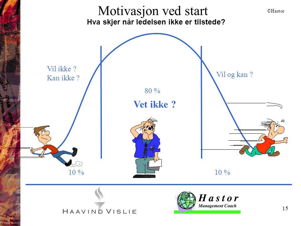 15 Motivasjon ved start Vet ikke ? Vil og kan ? Vil ikke ? Kan ikke ? 10 % 80 % 10 % Hva skjer når ledelsen ikke er tilstede? ©Hastor
