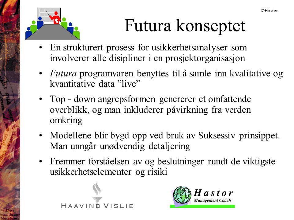 Futura konseptet •En strukturert prosess for usikkerhetsanalyser som involverer alle disipliner i en prosjektorganisasjon •Futura programvaren benytte