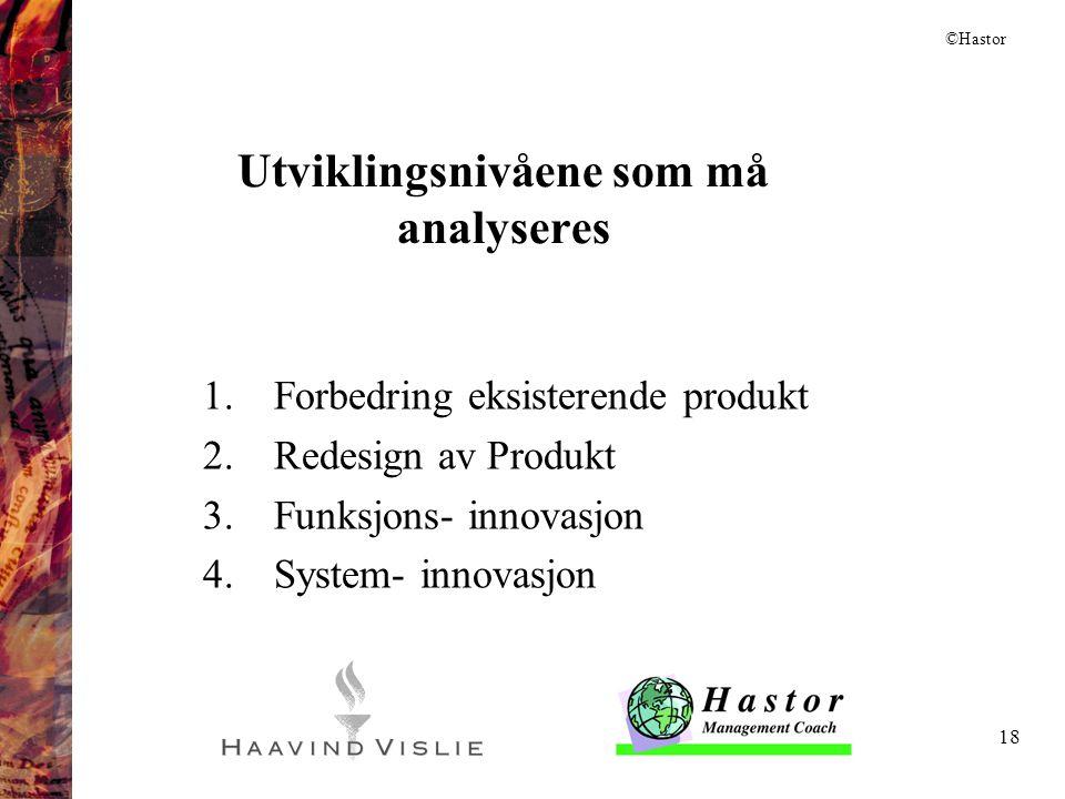 18 Utviklingsnivåene som må analyseres 1.Forbedring eksisterende produkt 2.Redesign av Produkt 3.Funksjons- innovasjon 4.System- innovasjon ©Hastor