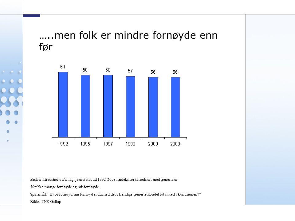 9 Brukertilfredshet offentlig tjenestetilbud 1992-2003.