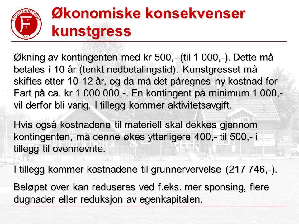 Økonomiske konsekvenser kunstgress Økning av kontingenten med kr 500,- (til 1 000,-).
