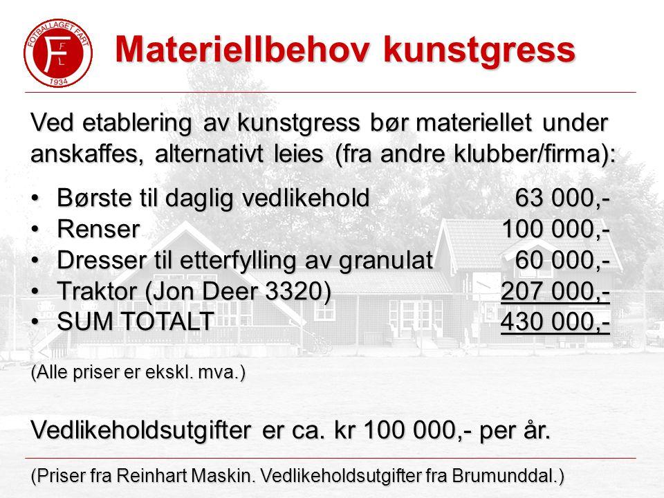 Økonomiske konsekvenser naturgress Økning av kontingenten med kr 225,- (til 725,-).