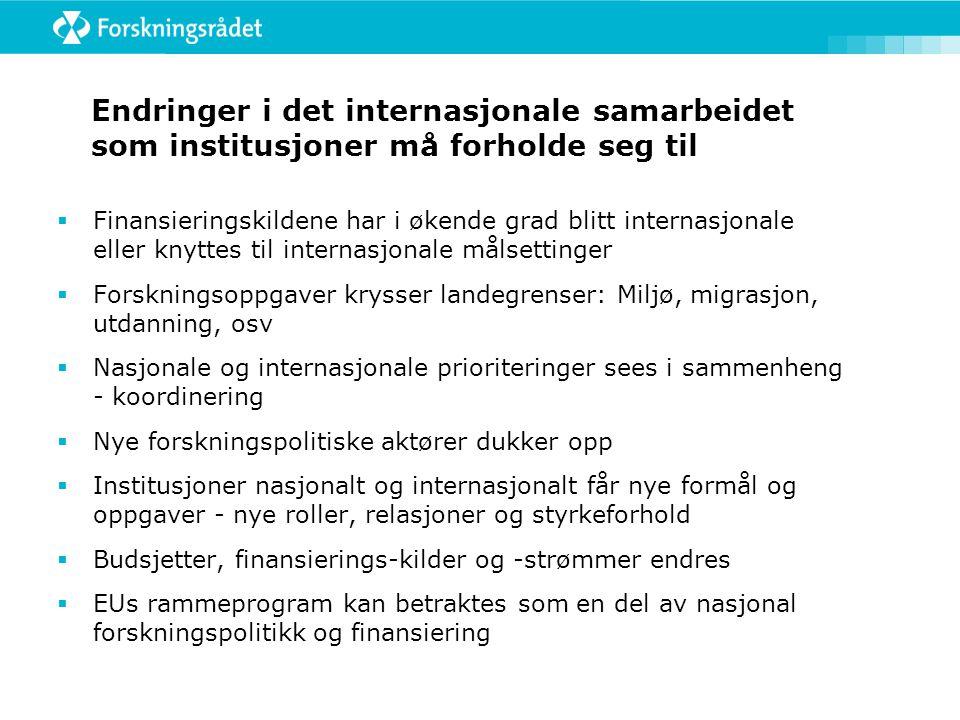 Endringer i det internasjonale samarbeidet som institusjoner må forholde seg til  Finansieringskildene har i økende grad blitt internasjonale eller knyttes til internasjonale målsettinger  Forskningsoppgaver krysser landegrenser: Miljø, migrasjon, utdanning, osv  Nasjonale og internasjonale prioriteringer sees i sammenheng - koordinering  Nye forskningspolitiske aktører dukker opp  Institusjoner nasjonalt og internasjonalt får nye formål og oppgaver - nye roller, relasjoner og styrkeforhold  Budsjetter, finansierings-kilder og -strømmer endres  EUs rammeprogram kan betraktes som en del av nasjonal forskningspolitikk og finansiering