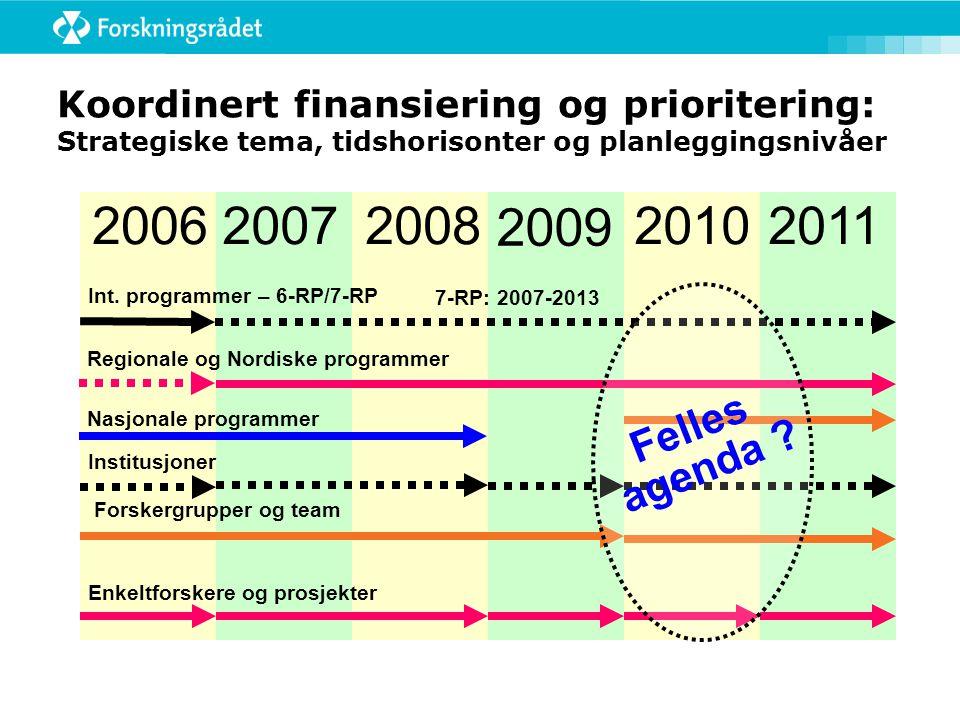 Tilleggsstøtte for Marie Curie actions fra Forskningsrådet  Ny ordning, nylig godkjent  Skal dekke mellomlegget mellom MCA-satser og tilsvarende nasjonale satser  Enkel saksbehandling  Skal sikre attraktivitet (økonomisk)  http://www.forskningsradet.no/is http://www.forskningsradet.no/is  For kostnader til prosjektetablering: NFR dekker opp til 50% innen gitte rammer av PES-ordningen.