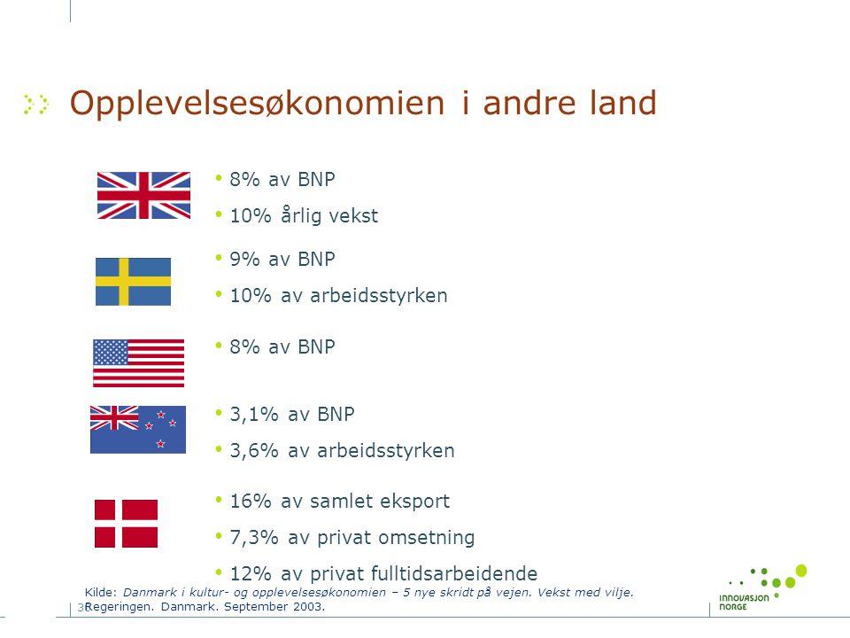 30 Opplevelsesøkonomien i andre land • 9% av BNP • 10% av arbeidsstyrken • 8% av BNP • 3,1% av BNP • 3,6% av arbeidsstyrken • 16% av samlet eksport •