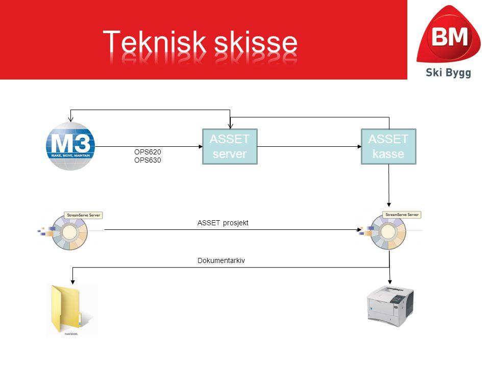 ASSET server ASSET kasse OPS620 OPS630 ASSET prosjekt Dokumentarkiv