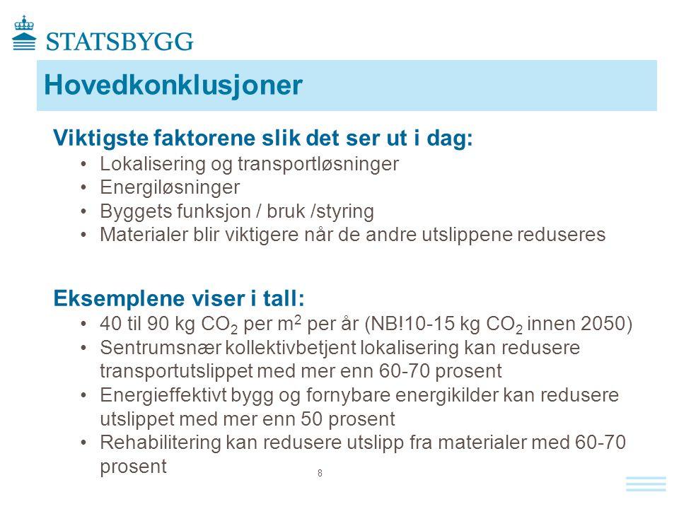 Hovedkonklusjoner Viktigste faktorene slik det ser ut i dag: •Lokalisering og transportløsninger •Energiløsninger •Byggets funksjon / bruk /styring •Materialer blir viktigere når de andre utslippene reduseres Eksemplene viser i tall: •40 til 90 kg CO 2 per m 2 per år (NB!10-15 kg CO 2 innen 2050) •Sentrumsnær kollektivbetjent lokalisering kan redusere transportutslippet med mer enn 60-70 prosent •Energieffektivt bygg og fornybare energikilder kan redusere utslippet med mer enn 50 prosent •Rehabilitering kan redusere utslipp fra materialer med 60-70 prosent 8