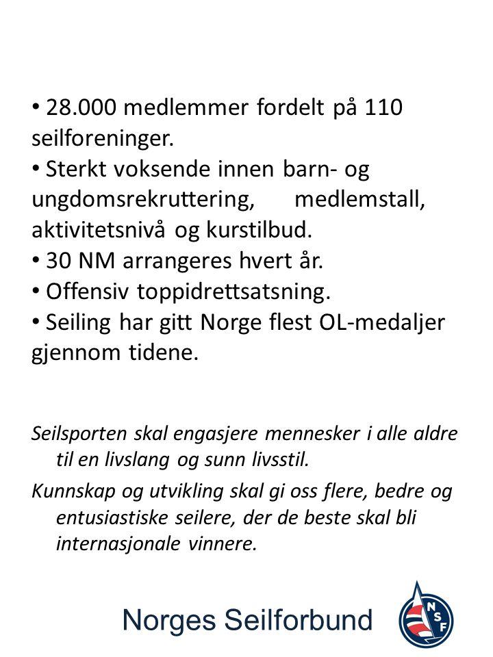 Norges Seilforbund RekrutteringLivsstil Toppidrett/OLNorSteam/VOR
