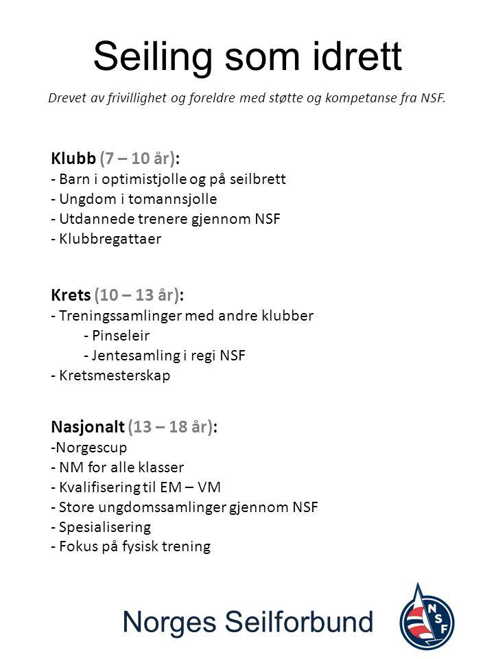 Norges Seilforbund Seiling som idrett Klubb (7 – 10 år): - Barn i optimistjolle og på seilbrett - Ungdom i tomannsjolle - Utdannede trenere gjennom NSF - Klubbregattaer Krets (10 – 13 år): - Treningssamlinger med andre klubber - Pinseleir - Jentesamling i regi NSF - Kretsmesterskap Nasjonalt (13 – 18 år): -Norgescup - NM for alle klasser - Kvalifisering til EM – VM - Store ungdomssamlinger gjennom NSF - Spesialisering - Fokus på fysisk trening Drevet av frivillighet og foreldre med støtte og kompetanse fra NSF.