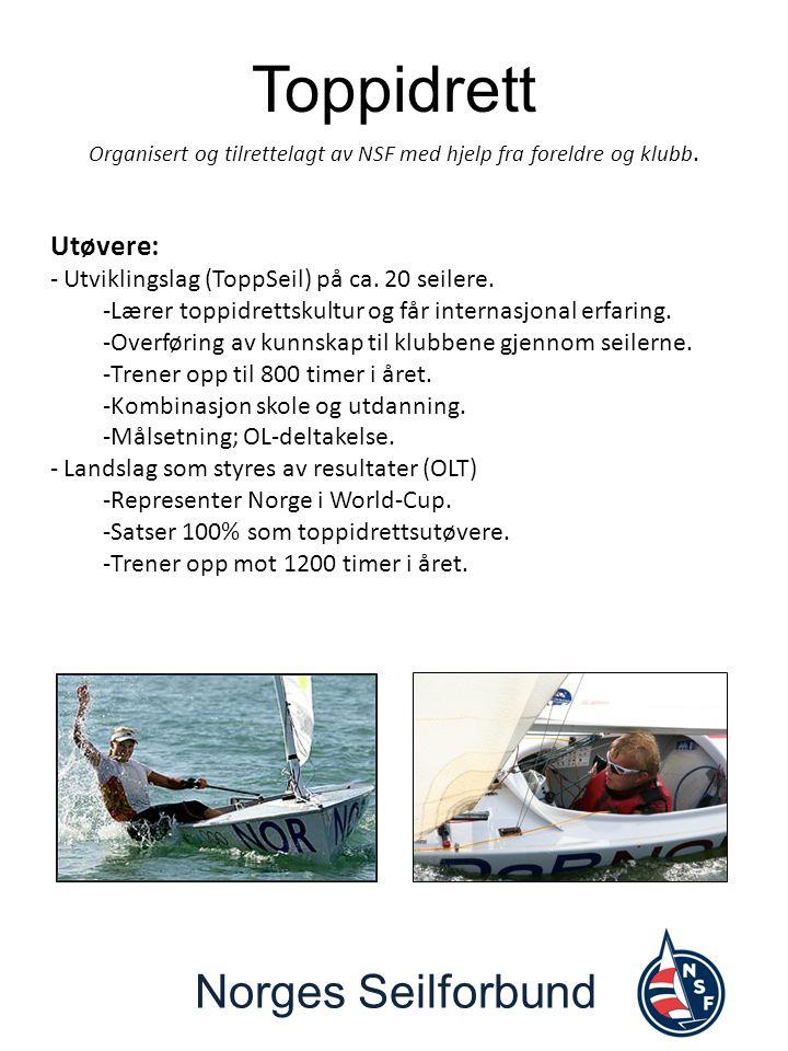 Norges Seilforbund NSF sin rolle: -Trener/coach.-Trening, regatta, planer og evaluering.