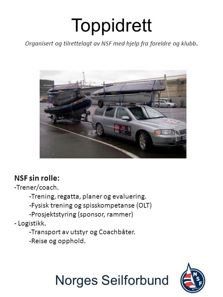Norges Seilforbund NSF sin rolle: -Trener/coach. -Trening, regatta, planer og evaluering.