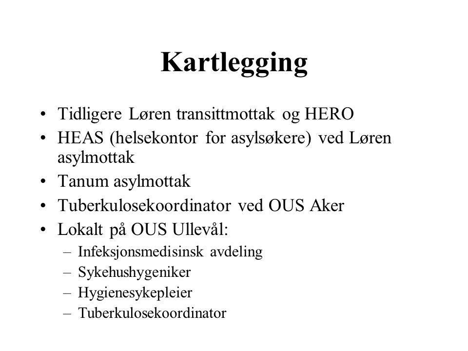 Kartlegging •Tidligere Løren transittmottak og HERO •HEAS (helsekontor for asylsøkere) ved Løren asylmottak •Tanum asylmottak •Tuberkulosekoordinator