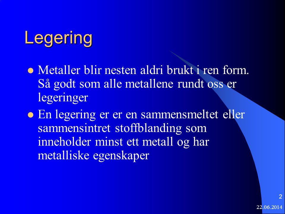 22.06.2014 2 Legering  Metaller blir nesten aldri brukt i ren form. Så godt som alle metallene rundt oss er legeringer  En legering er er en sammens