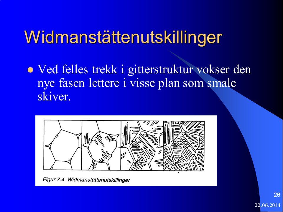 22.06.2014 26 Widmanstättenutskillinger  Ved felles trekk i gitterstruktur vokser den nye fasen lettere i visse plan som smale skiver.