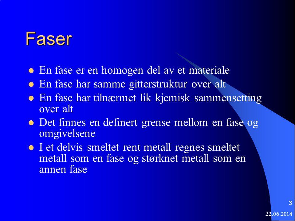 22.06.2014 3 Faser  En fase er en homogen del av et materiale  En fase har samme gitterstruktur over alt  En fase har tilnærmet lik kjemisk sammens