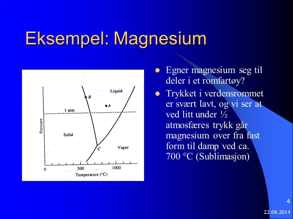 22.06.2014 4 Eksempel: Magnesium  Egner magnesium seg til deler i et romfartøy?  Trykket i verdensrommet er svært lavt, og vi ser at ved litt under