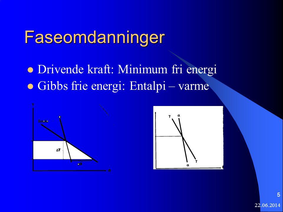 22.06.2014 5 Faseomdanninger  Drivende kraft: Minimum fri energi  Gibbs frie energi: Entalpi – varme