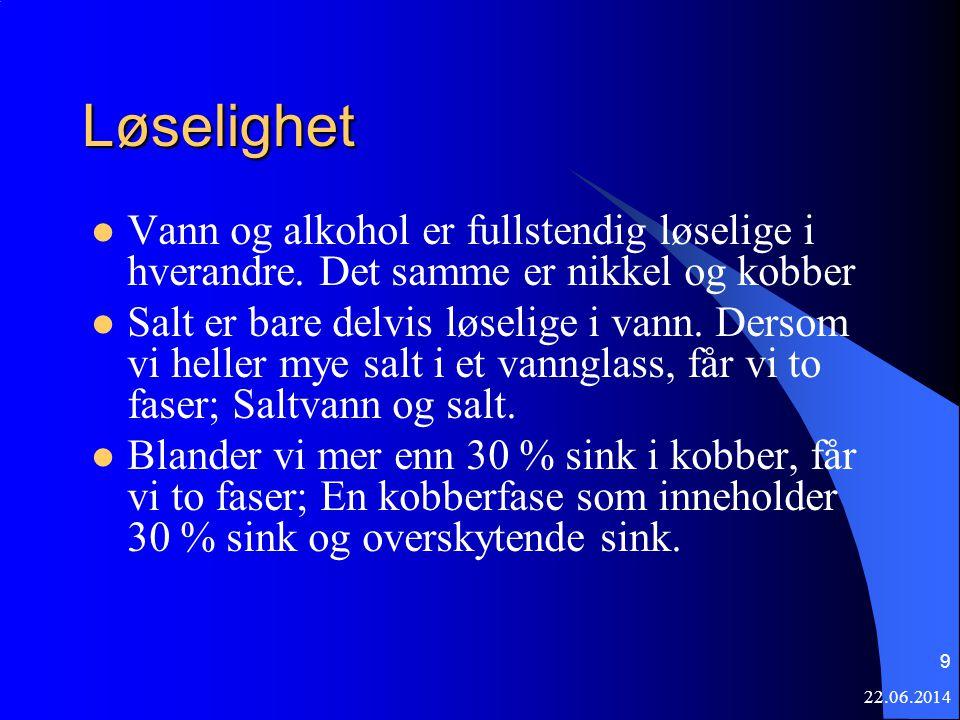 22.06.2014 9 Løselighet  Vann og alkohol er fullstendig løselige i hverandre. Det samme er nikkel og kobber  Salt er bare delvis løselige i vann. De