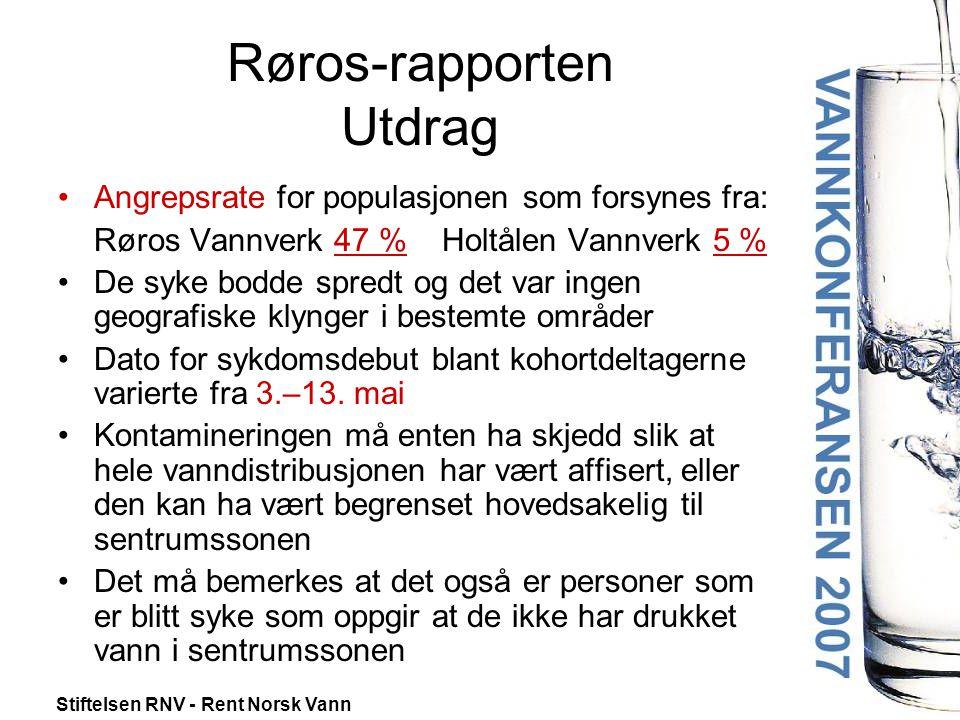 Stiftelsen RNV - Rent Norsk Vann Røros-rapporten Utdrag •Angrepsrate for populasjonen som forsynes fra: Røros Vannverk 47 %Holtålen Vannverk 5 % •De s