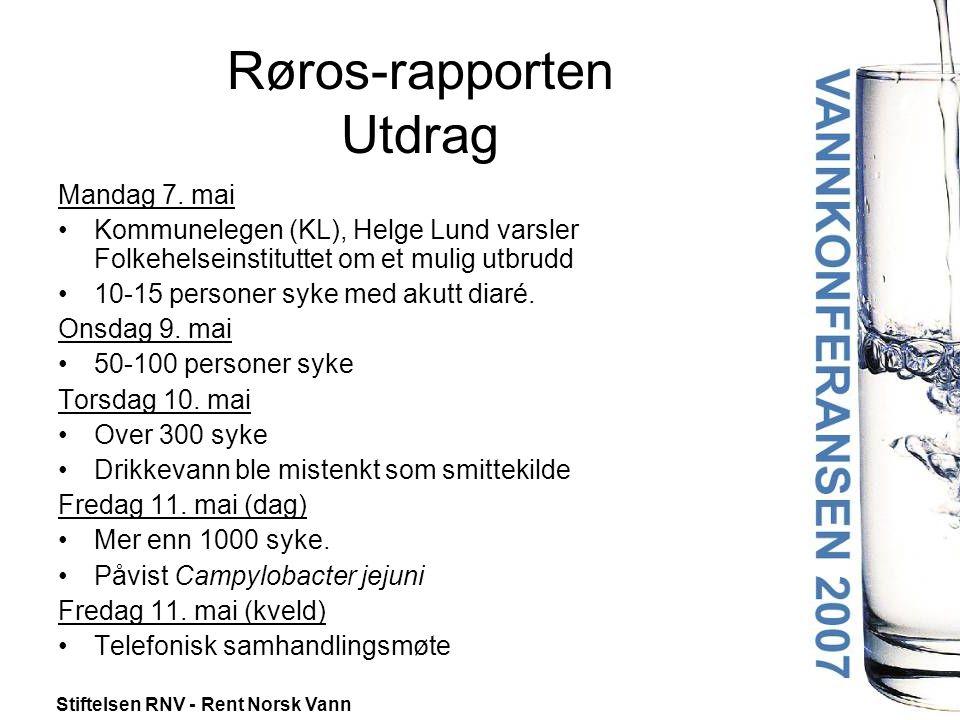 Stiftelsen RNV - Rent Norsk Vann Røros-rapporten Utdrag Vurdering DKG: •Røros vannverk tar en rekke vannprøver som viser tilfredsstillende resultater •Vannverket har ikke foretatt en revidering av sin prøvetakingsplan på en stund •Det bør foretas årlige evalueringer, f.