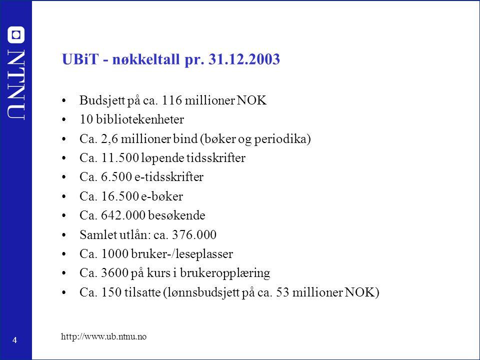 5 http://www.ub.ntnu.no UBiTs organisasjonskart