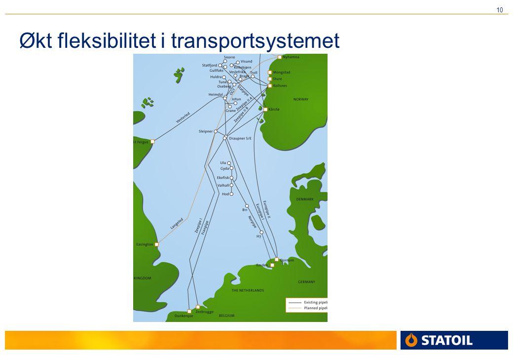 10 Økt fleksibilitet i transportsystemet