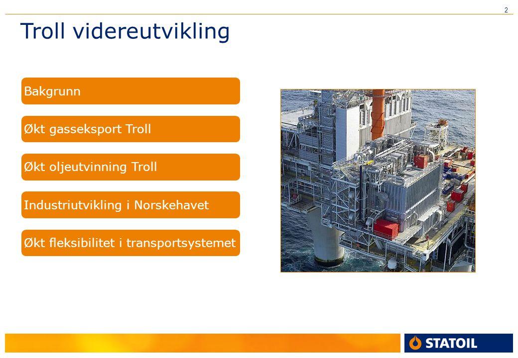2 Troll videreutvikling Økt gasseksport TrollØkt fleksibilitet i transportsystemetIndustriutvikling i NorskehavetØkt oljeutvinning TrollBakgrunn