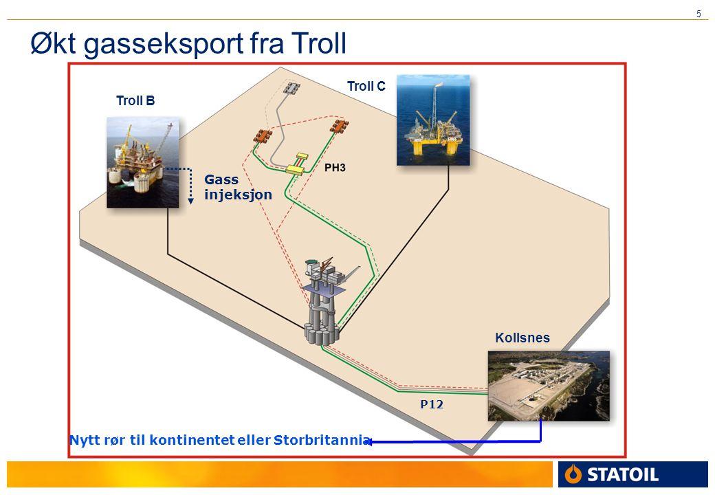 5 P12 Nytt rør til kontinentet eller Storbritannia Troll B Troll C Kollsnes Gass injeksjon Økt gasseksport fra Troll